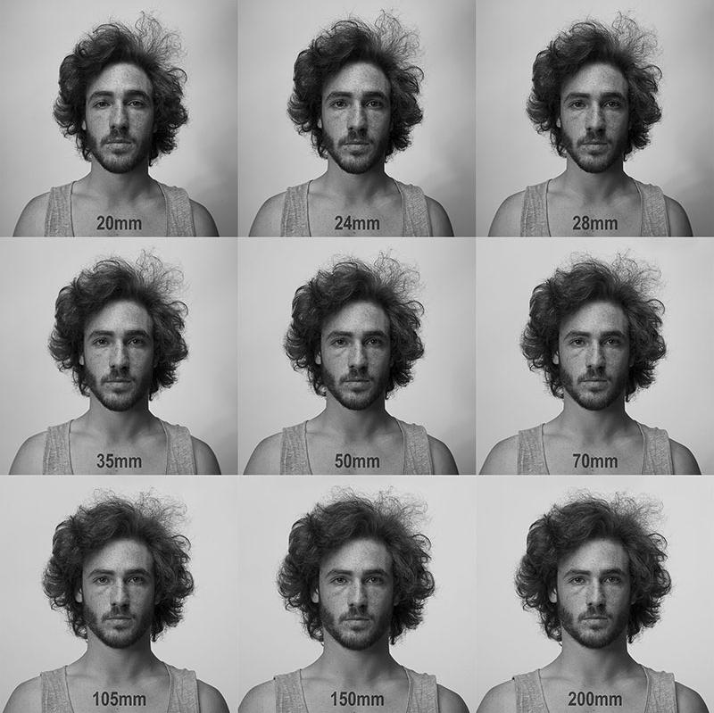 Porträt Objektiv Brennweite Vergleich